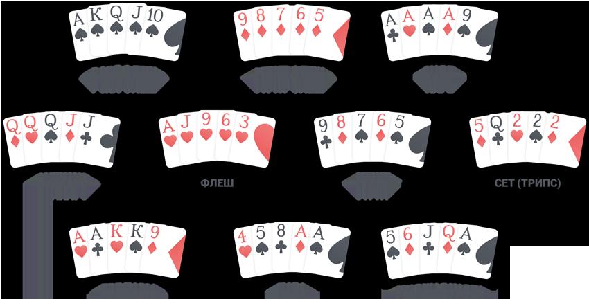 Покер - всемирная карточная игра